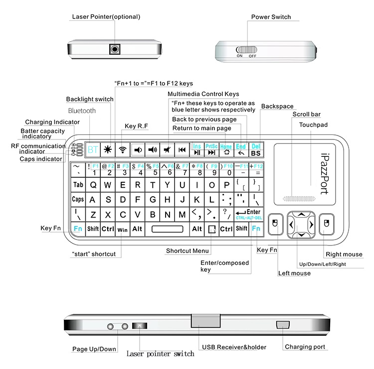 bluetooth keyboard with touchpad and laser pointer