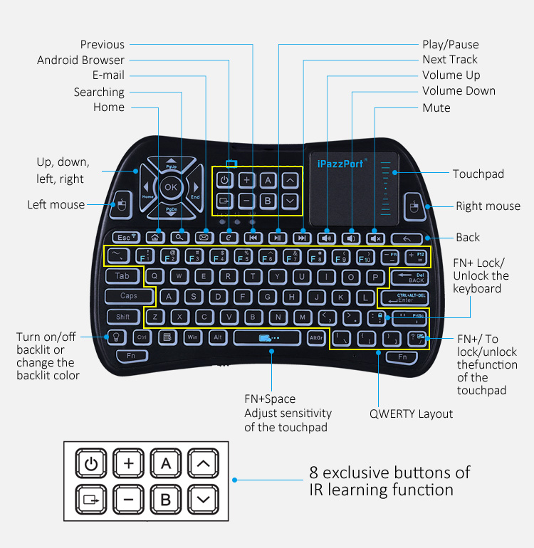 infrared touchpad keyboard kp61