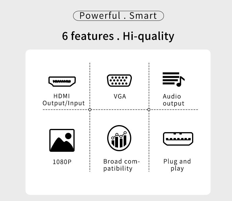 USB Hub HDMI to HDMI / VGA